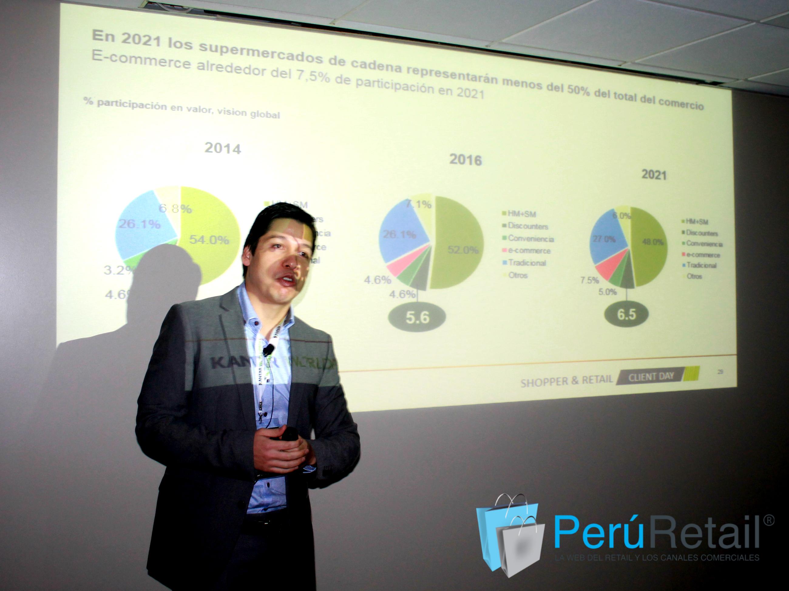 """ricardo oie kantar 348 Peru Retail - """"A medida que el Cash and Carry se acerque más al nivel medio-bajo, se empezará a desarrollar más en el Perú"""""""
