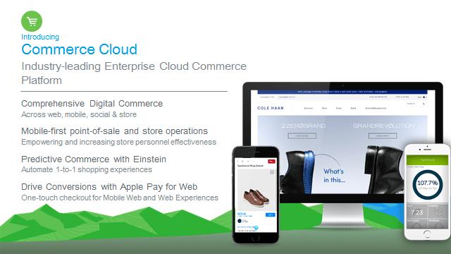 salesforce commerce