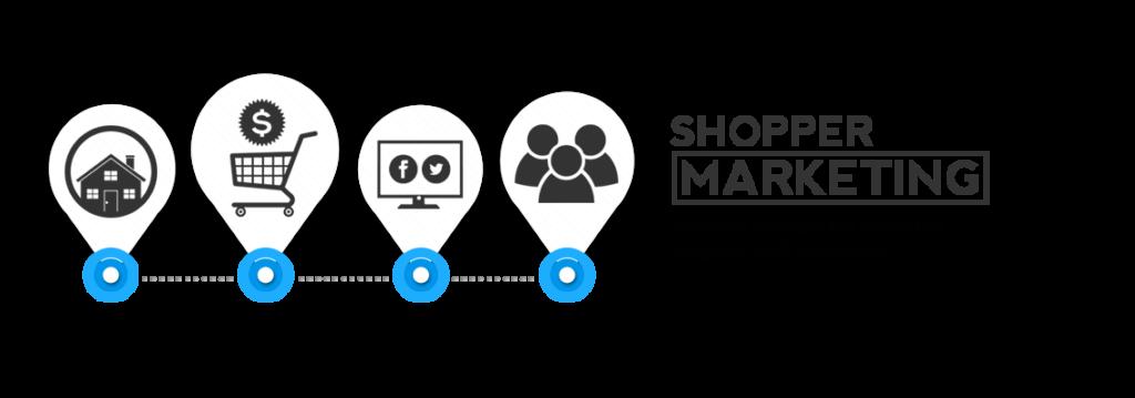 shopper-marketing-1140