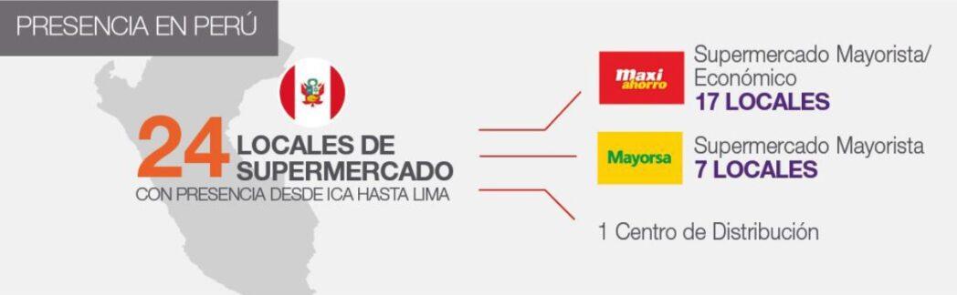 smu peru - ¿Cuántos locales tiene SMU en Perú?