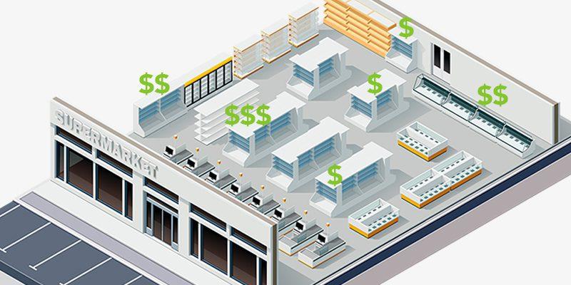La correcta implementaci n del layout en una tienda for Store layout design online