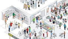 supermercado futuro 2019