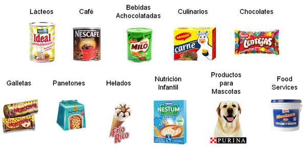 supermercados 3