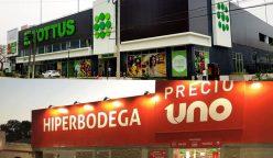 supermercados falabella 248x144 - Falabella Perú crece 7.9% impulsado por ventas de supermercados y homecenters