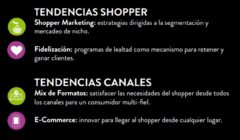 tendencias retail 2016