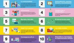 tendencias retial 2016 248x144 - Diez tendencias de la transformación digital del retail