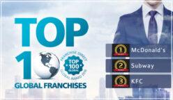 top 100 global franchises
