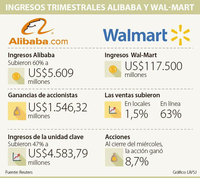 walmart-alibaba 2